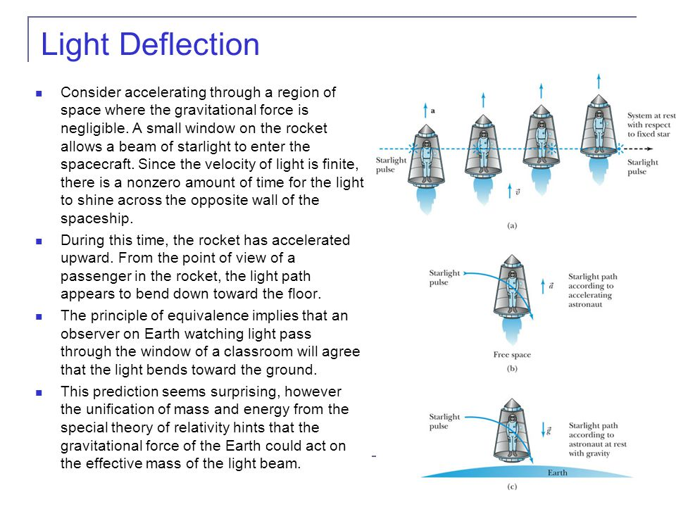 Light Deflection