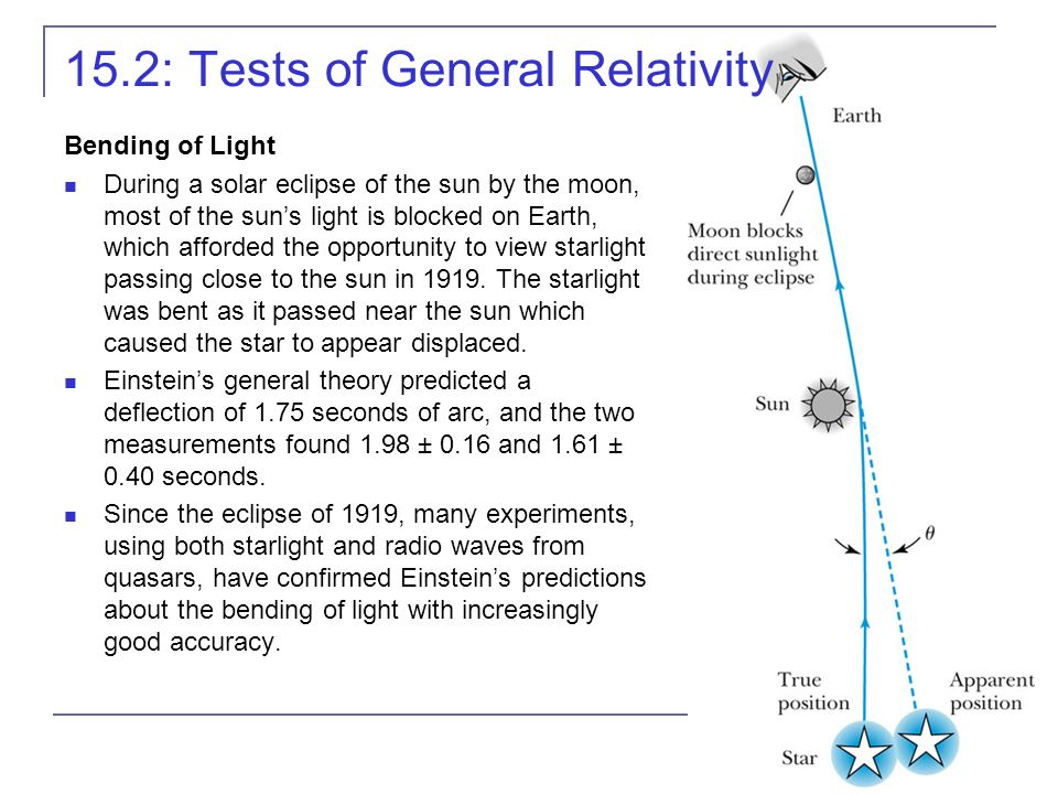 15.2: Tests of General Relativity