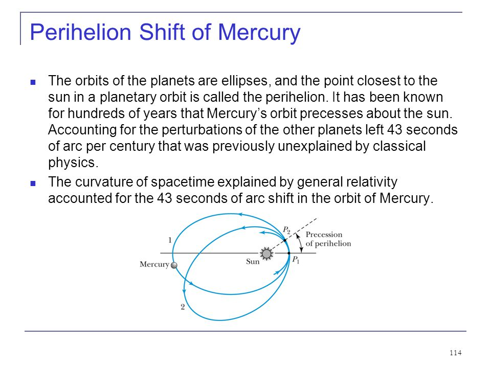 Perihelion Shift of Mercury