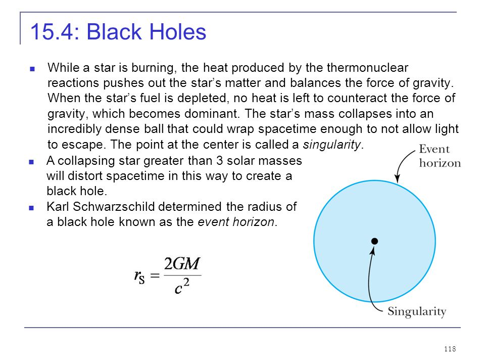 15.4: Black Holes