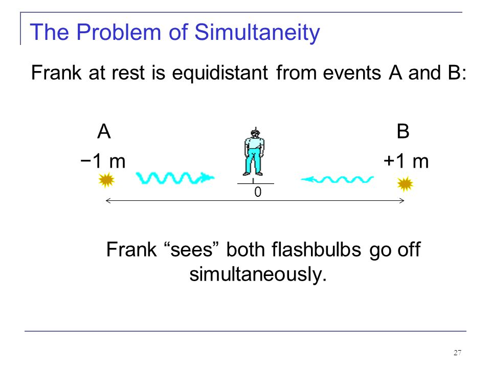 The Problem of Simultaneity