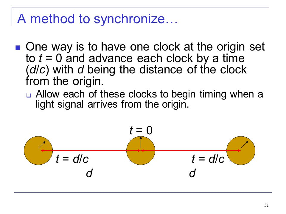 A method to synchronize…