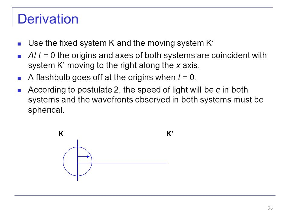 Derivation Use the fixed system K and the moving system K'