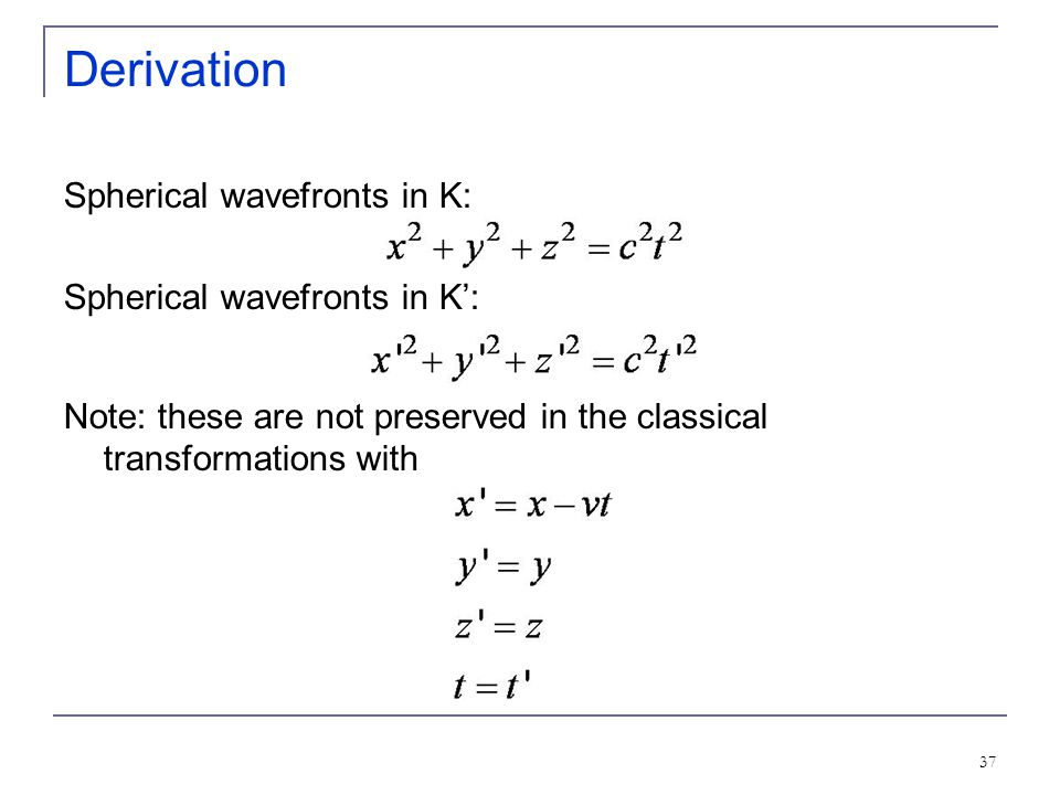 Derivation Spherical wavefronts in K: Spherical wavefronts in K':