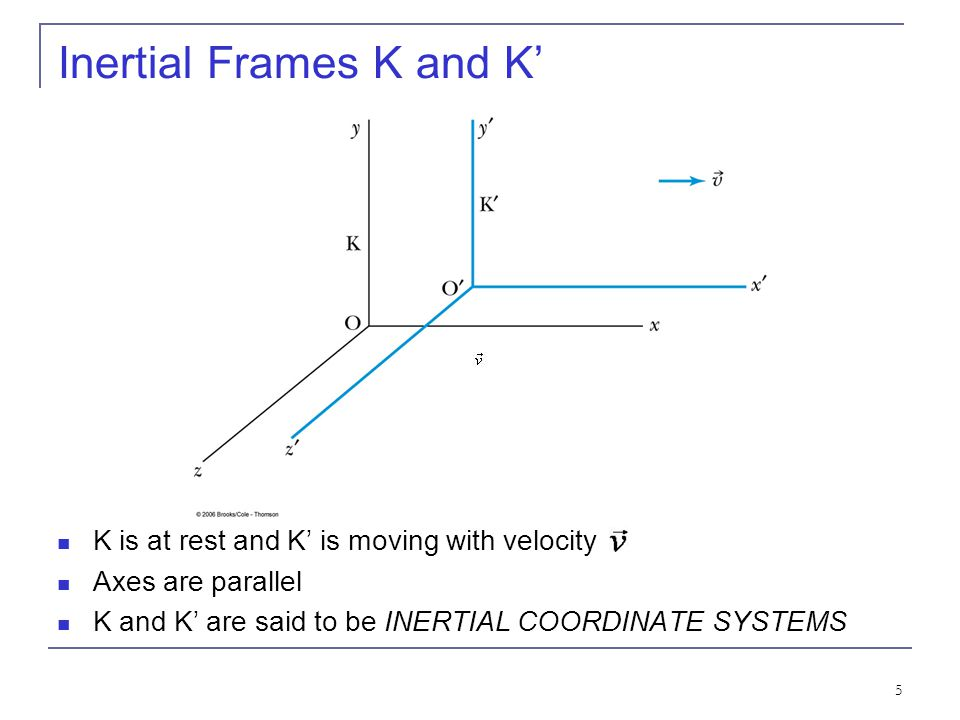 Inertial Frames K and K'