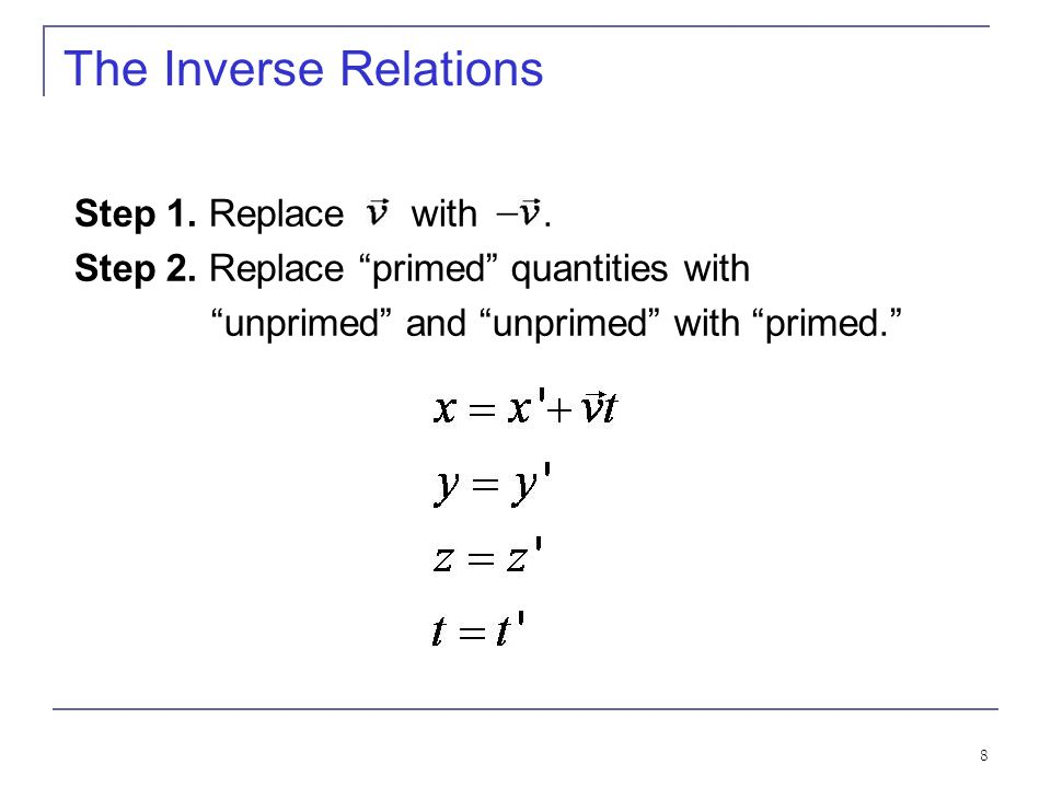 The Inverse Relations Step 1. Replace with .