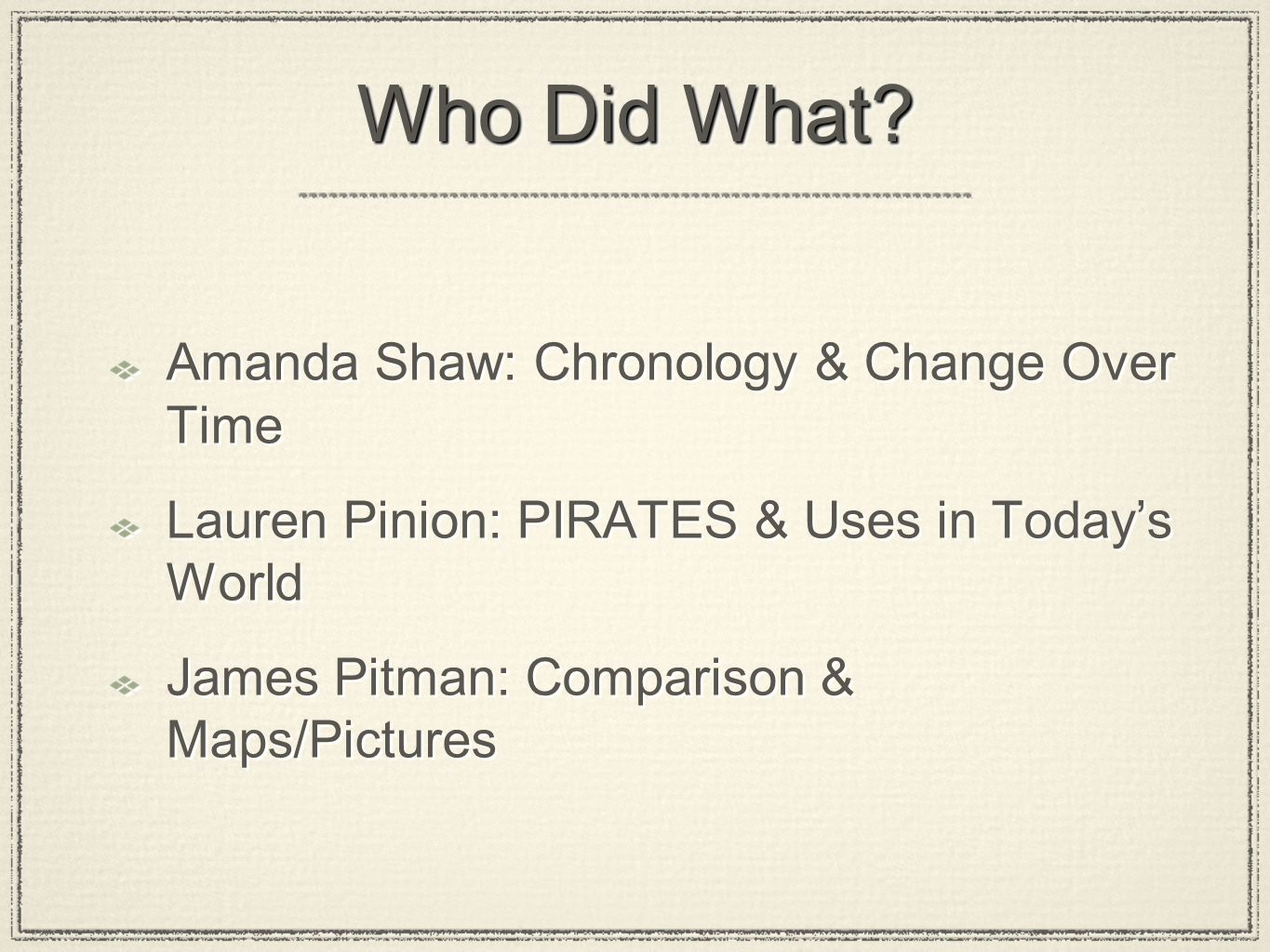 Who Did What Amanda Shaw: Chronology & Change Over Time