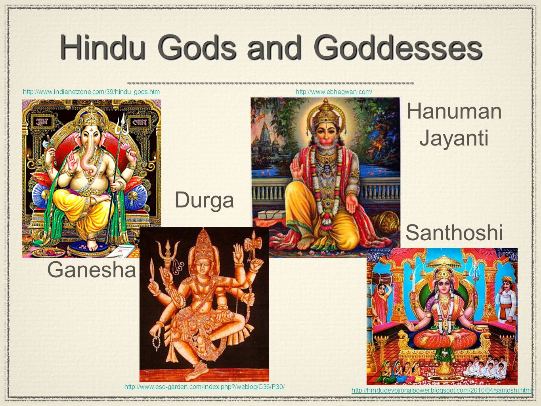 Hindu Gods and Goddesses