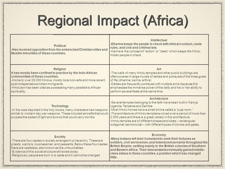 Regional Impact (Africa)