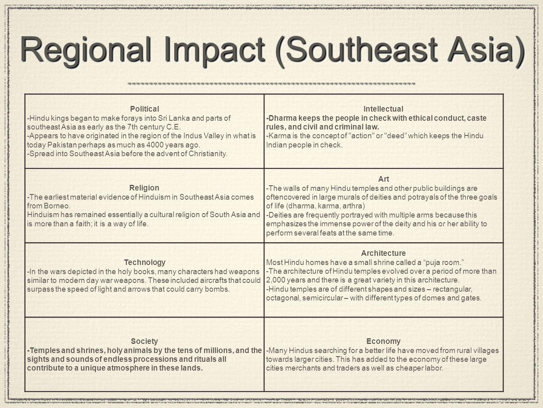 Regional Impact (Southeast Asia)