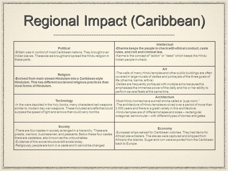 Regional Impact (Caribbean)