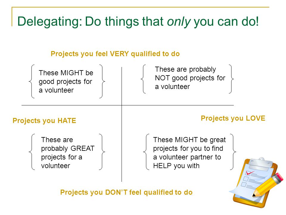 Delegating: Do things that only you can do!
