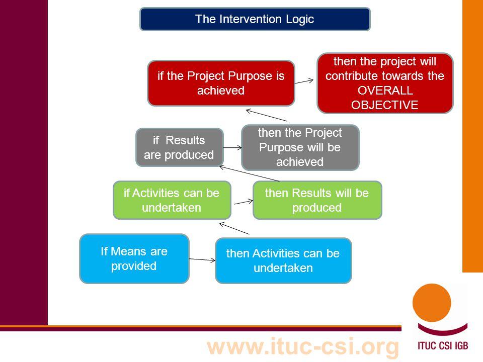 The Intervention Logic