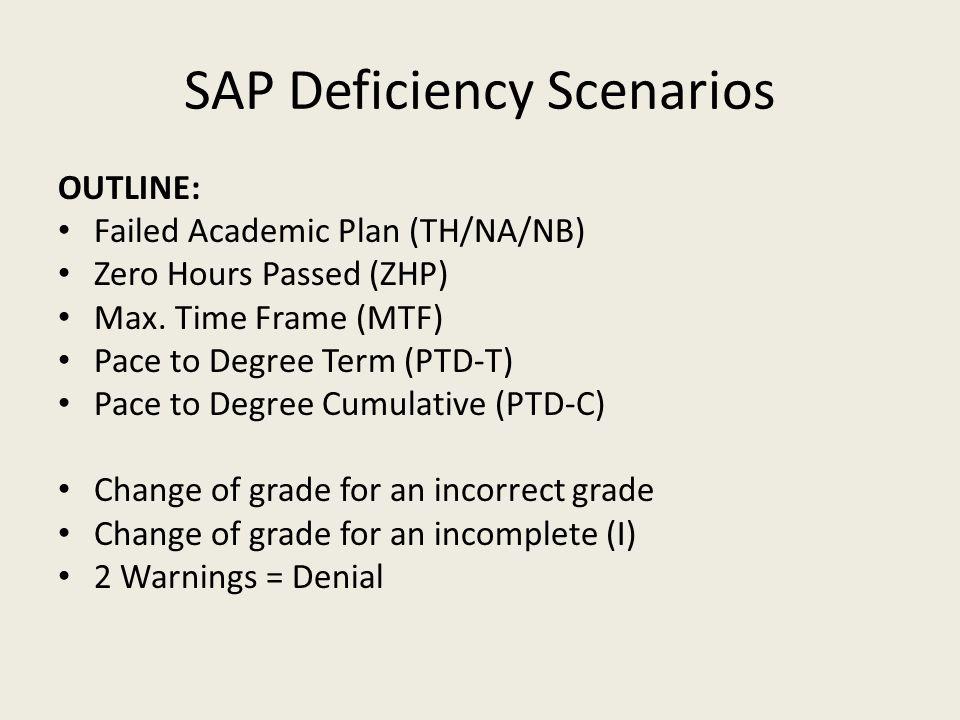 SAP Deficiency Scenarios