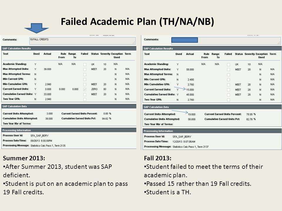 Failed Academic Plan (TH/NA/NB)