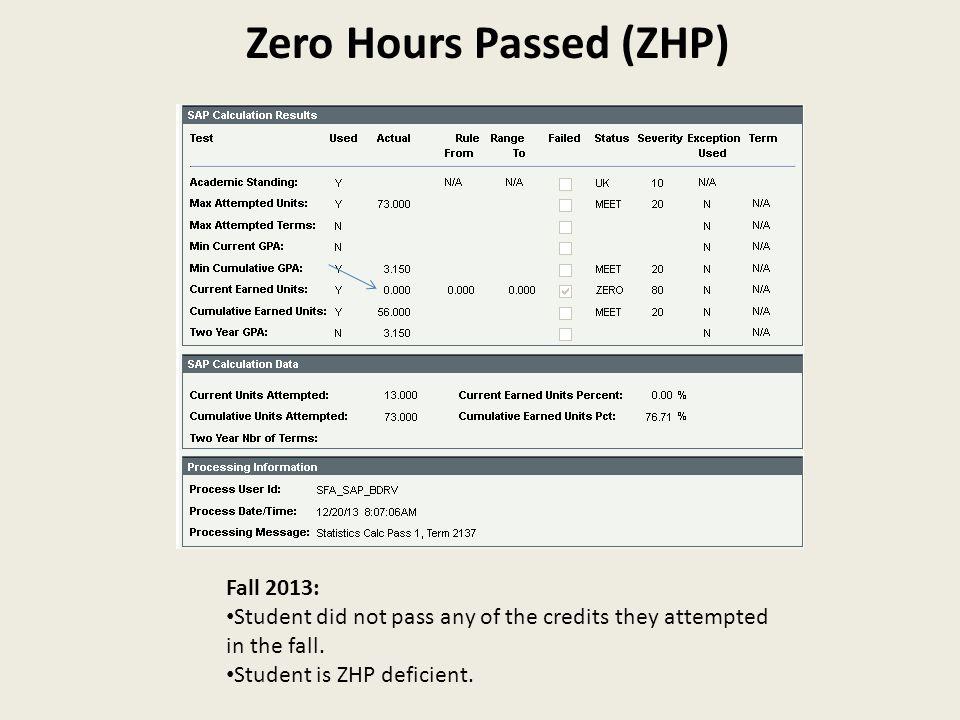 Zero Hours Passed (ZHP)
