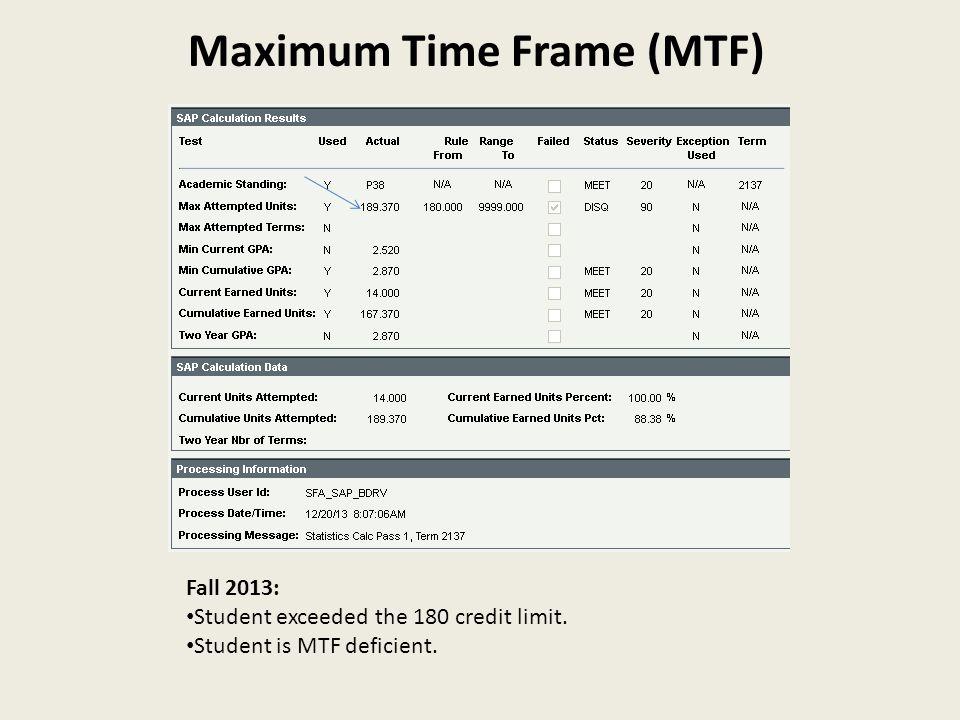 Maximum Time Frame (MTF)