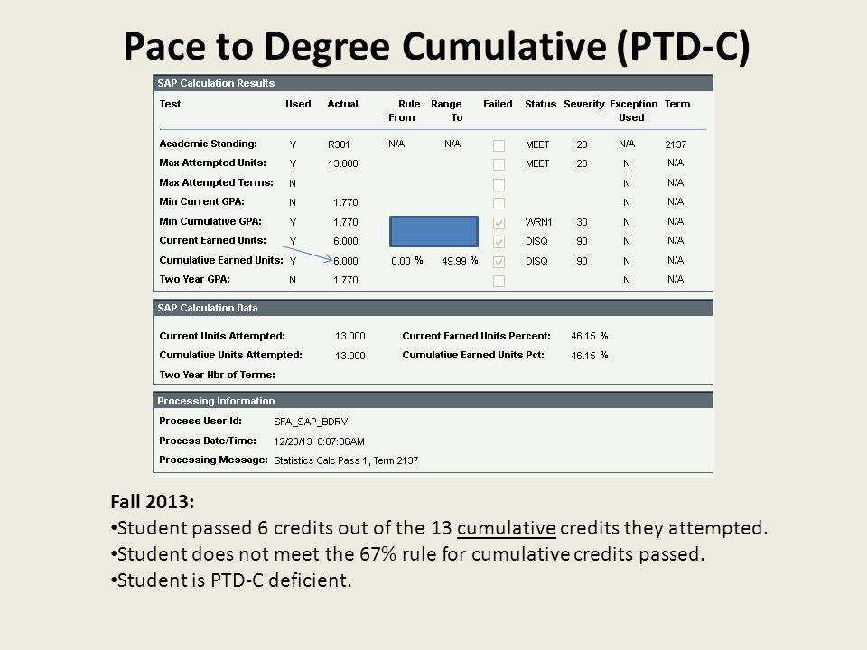 Pace to Degree Cumulative (PTD-C)