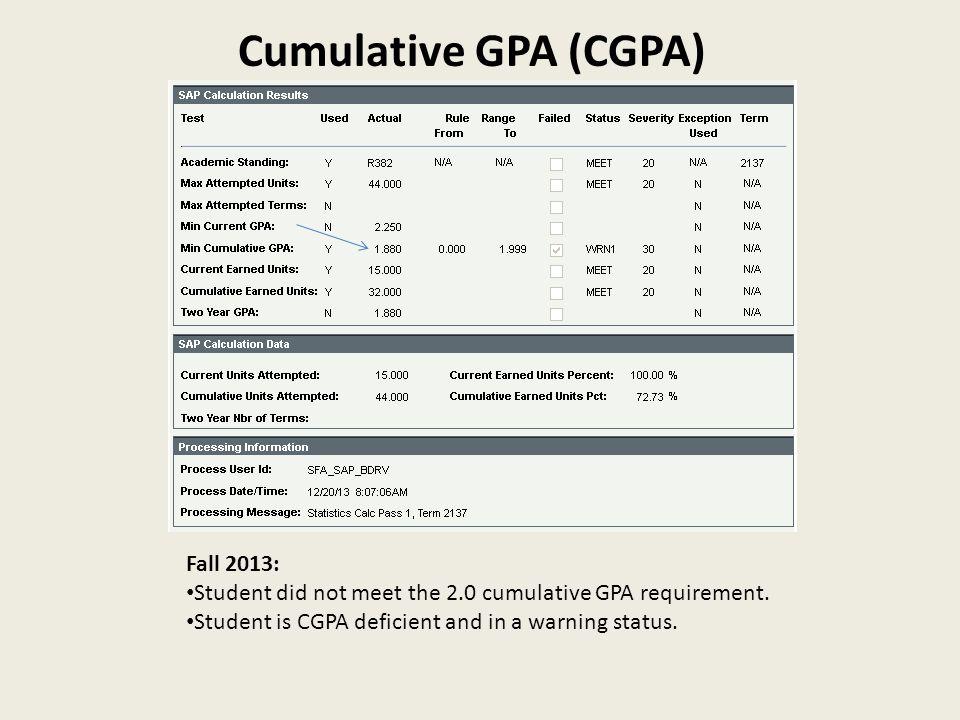 Cumulative GPA (CGPA) Fall 2013: