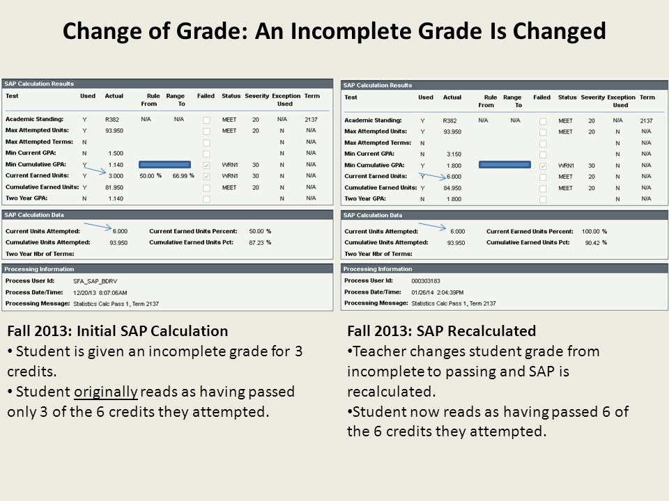 Change of Grade: An Incomplete Grade Is Changed