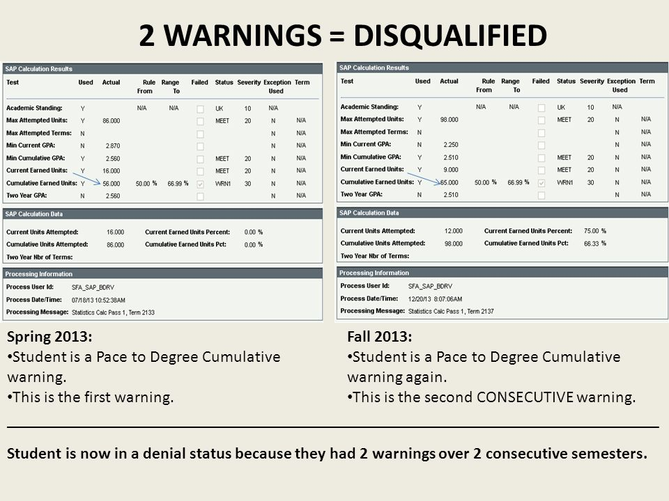 2 WARNINGS = DISQUALIFIED