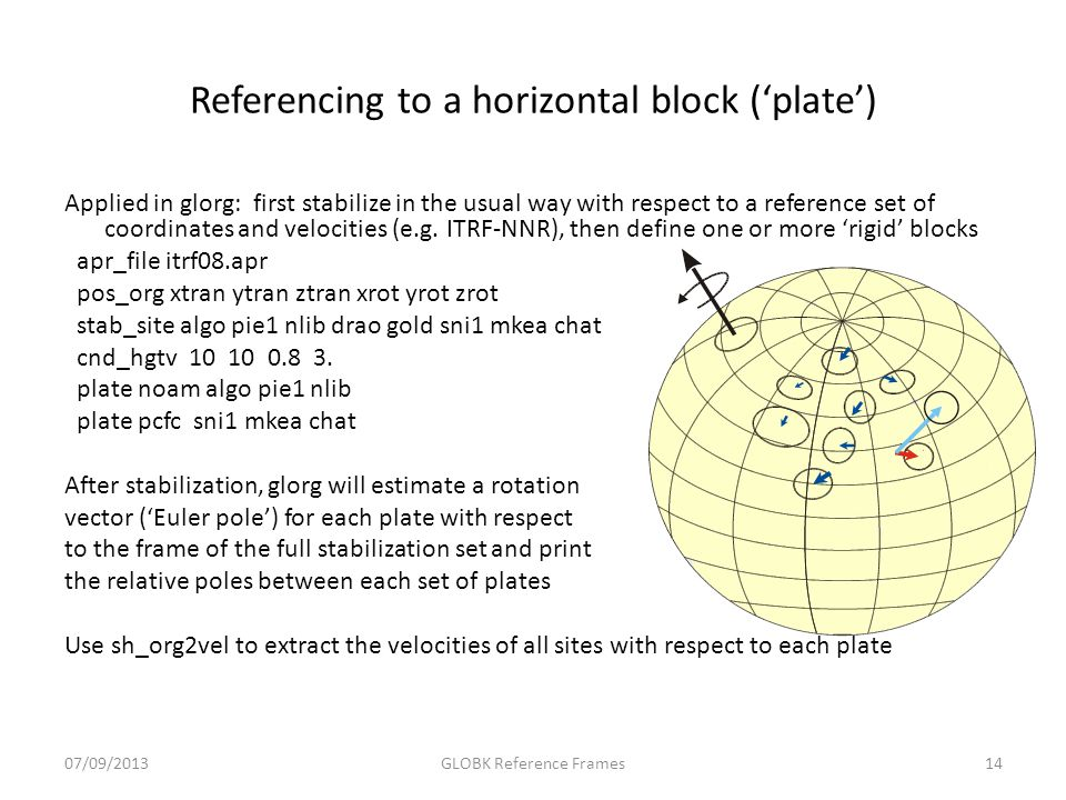 Referencing to a horizontal block ('plate')