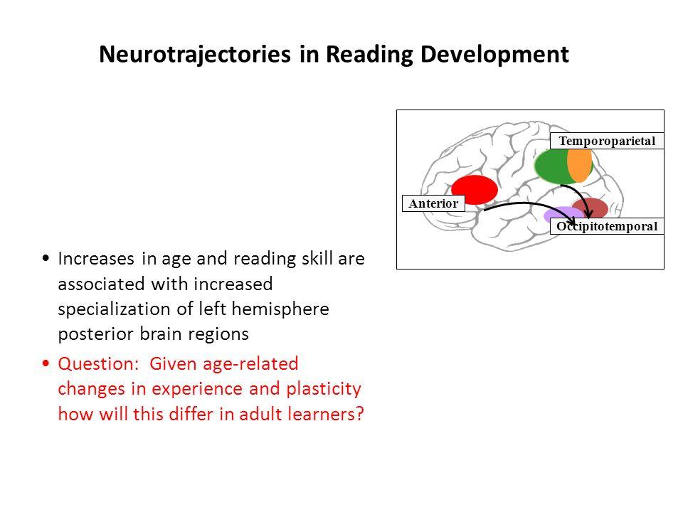 Neurotrajectories in Reading Development