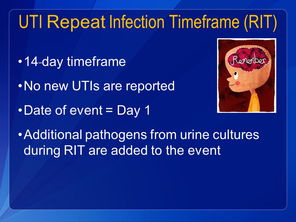 UTI Repeat Infection Timeframe (RIT)