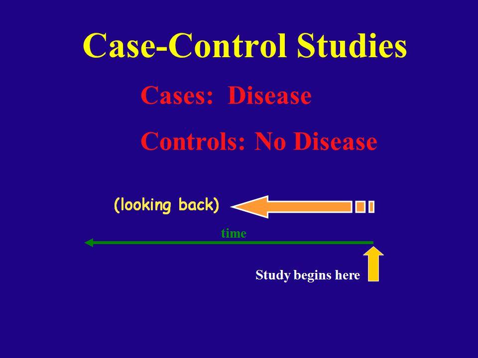 Case-Control Studies Cases: Disease Controls: No Disease