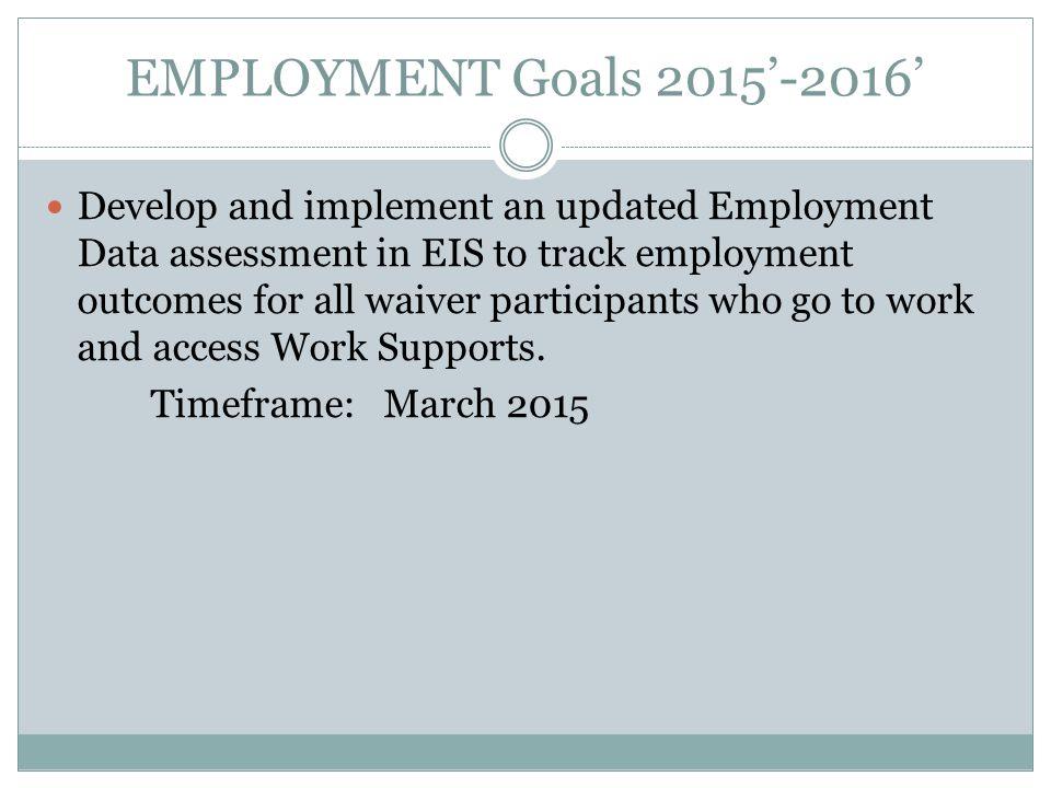 EMPLOYMENT Goals 2015'-2016'