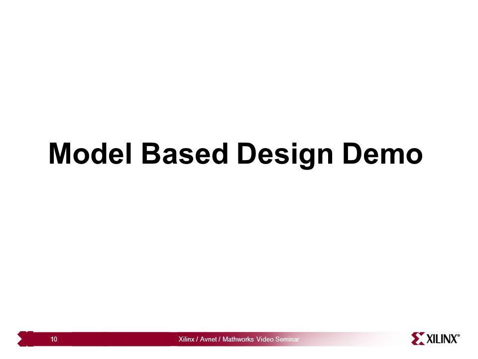 Model Based Design Demo