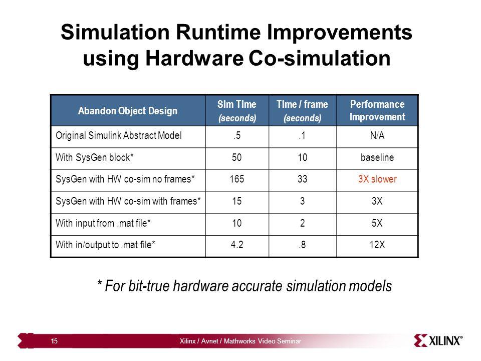 Simulation Runtime Improvements using Hardware Co-simulation