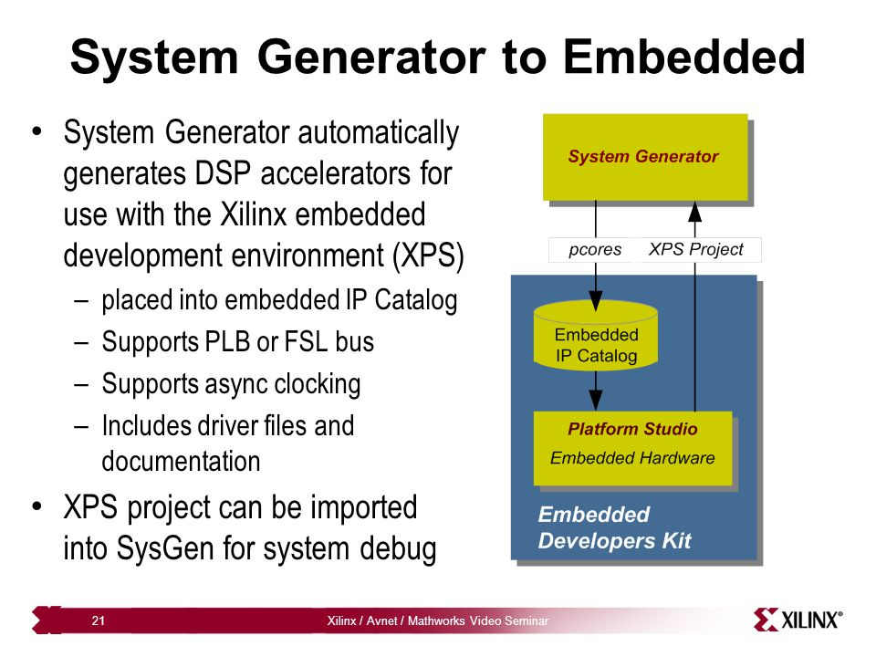 System Generator to Embedded