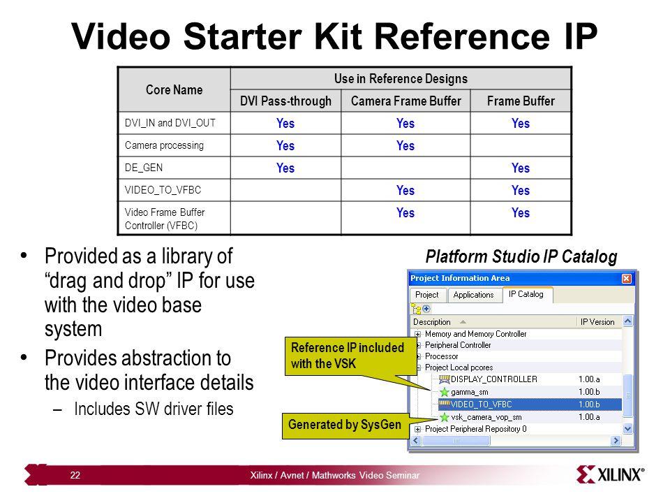 Video Starter Kit Reference IP