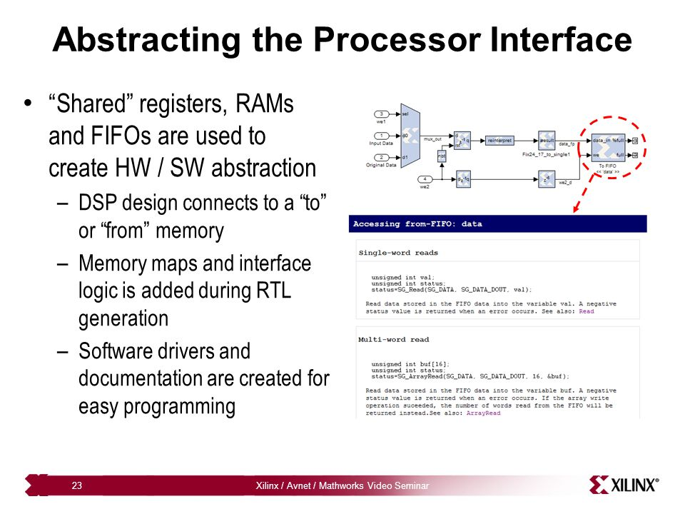 Abstracting the Processor Interface