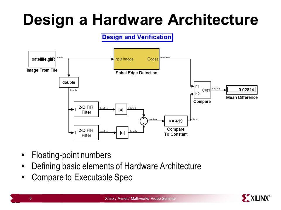 Design a Hardware Architecture