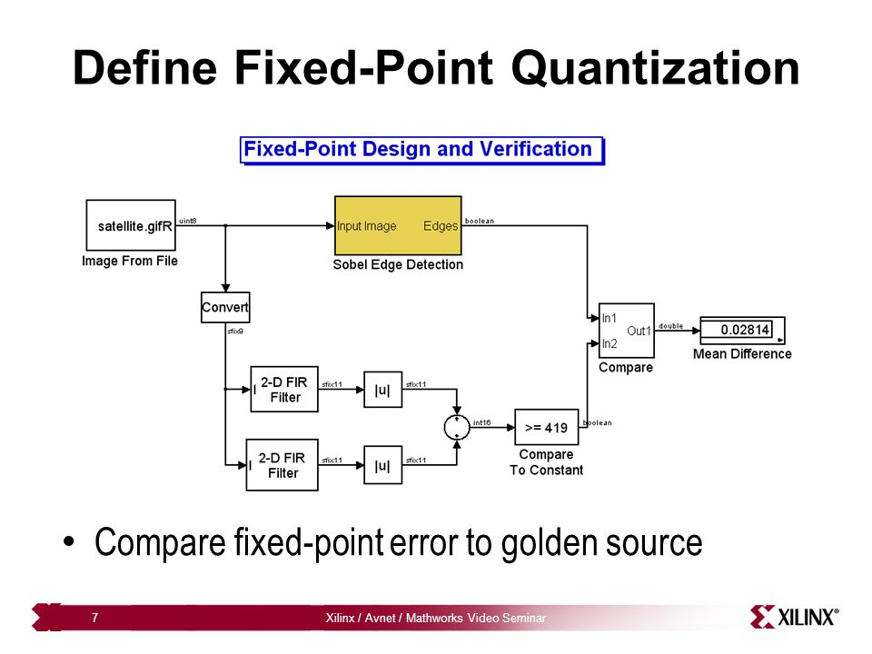 Define Fixed-Point Quantization