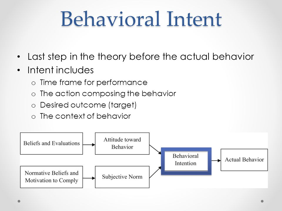 Behavioral Intent Last step in the theory before the actual behavior