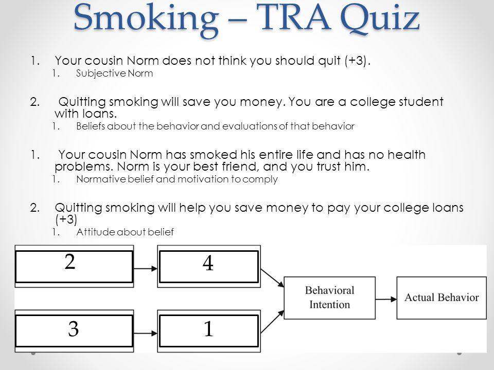 Smoking – TRA Quiz Your cousin Norm does not think you should quit (+3). Subjective Norm.