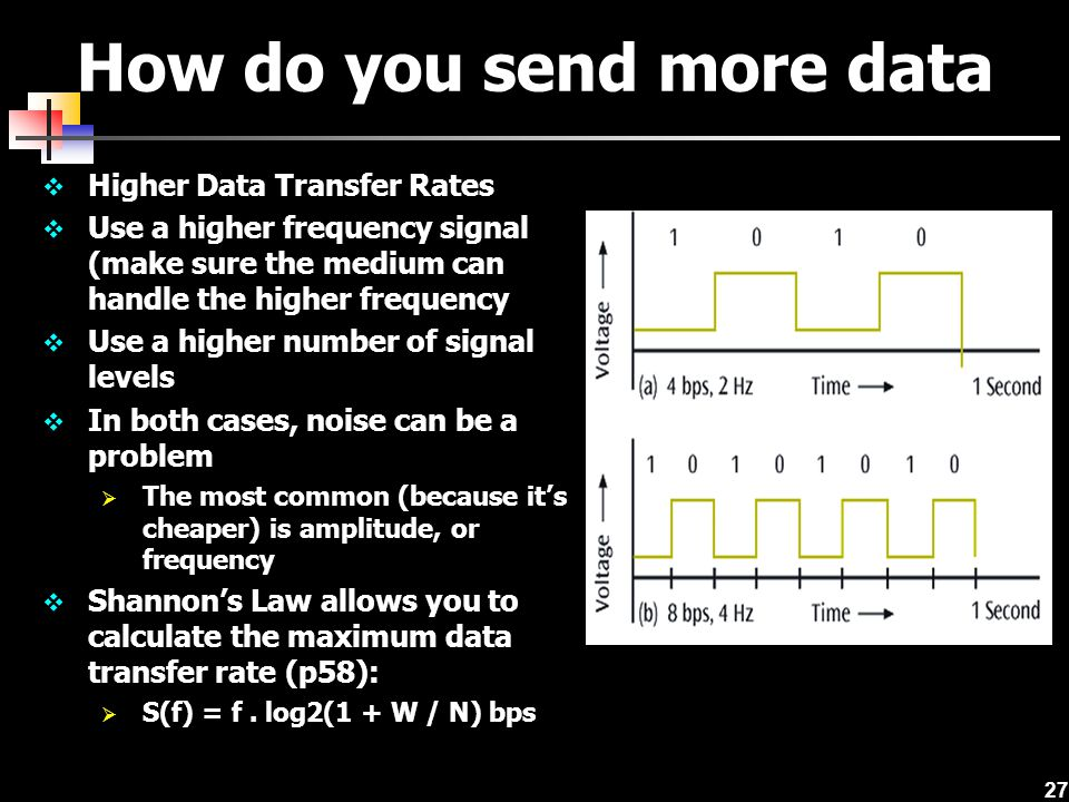 How do you send more data