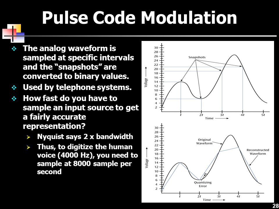Pulse Code Modulation The analog waveform is sampled at specific intervals and the snapshots are converted to binary values.