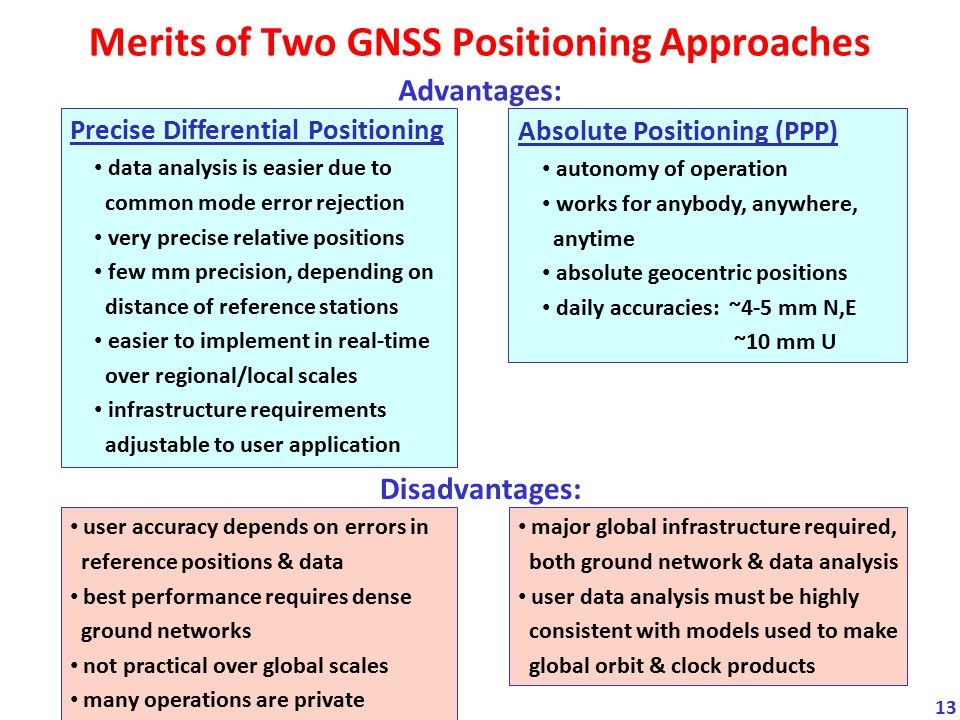 Merits of Two GNSS Positioning Approaches