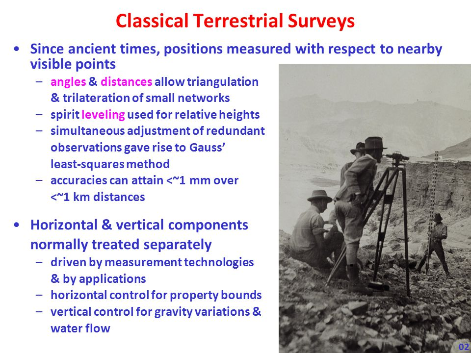 Classical Terrestrial Surveys