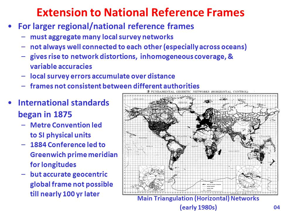 Extension to National Reference Frames