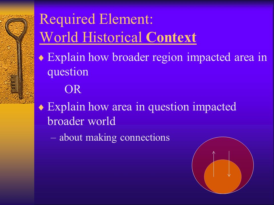 Required Element: World Historical Context