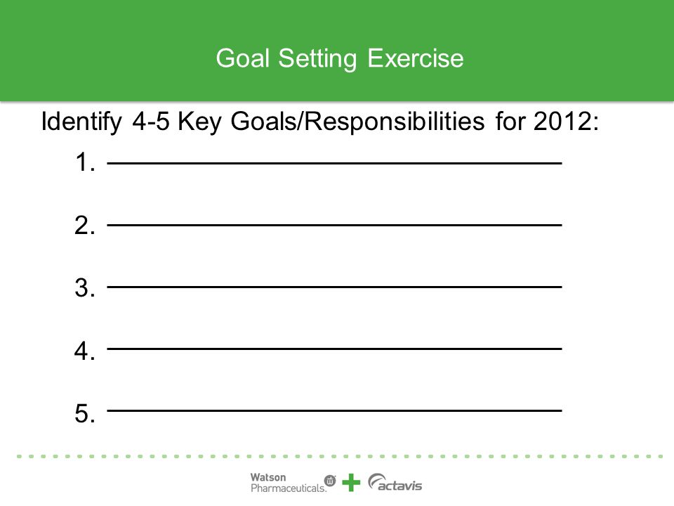 Identify 4-5 Key Goals/Responsibilities for 2012: 1. 2. 3. 4. 5.