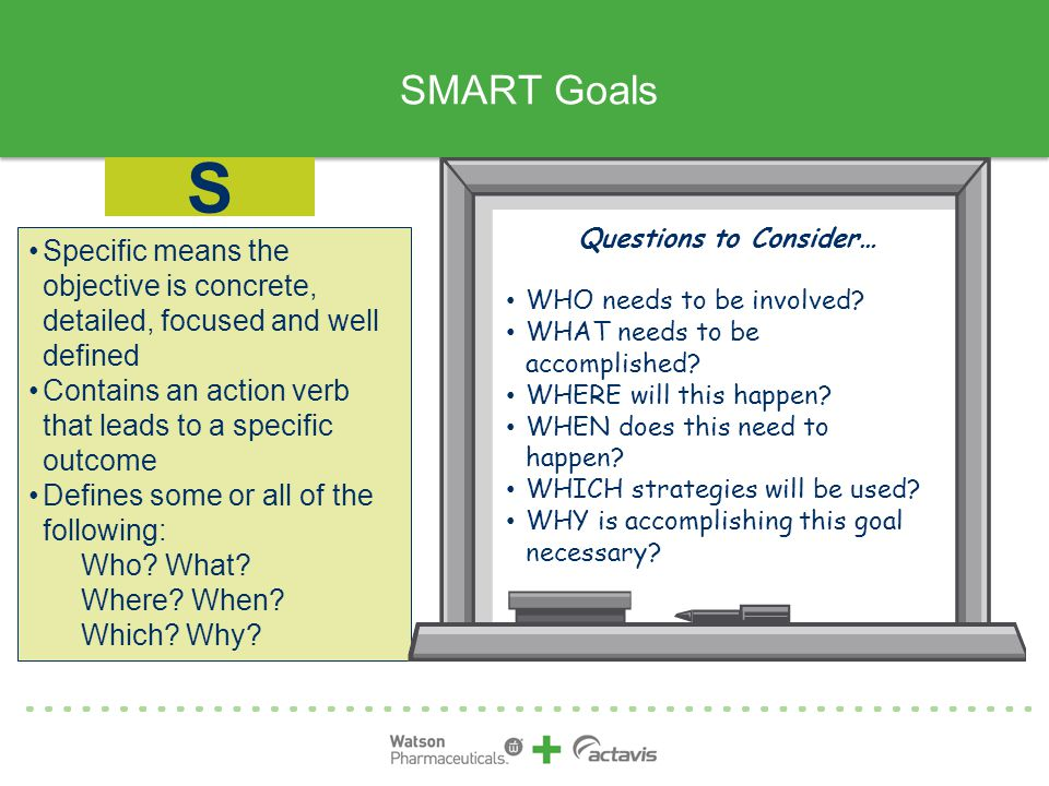SMART Goals S. Questions to Consider… WHO needs to be involved WHAT needs to be accomplished WHERE will this happen
