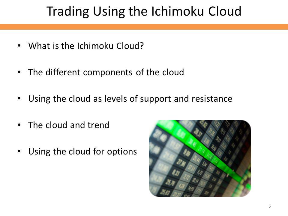 Trading Using the Ichimoku Cloud