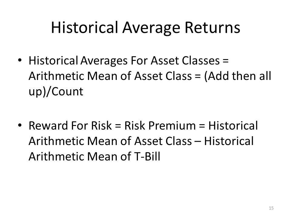 Historical Average Returns