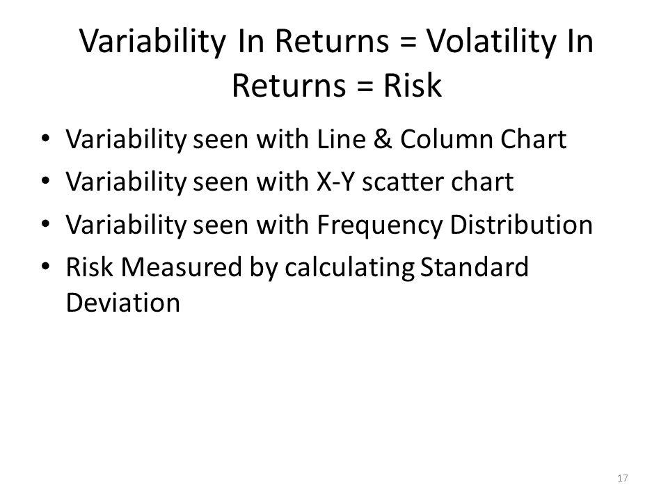 Variability In Returns = Volatility In Returns = Risk